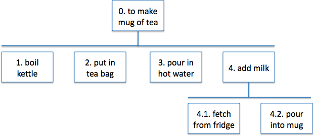 hta-cup-of-tea